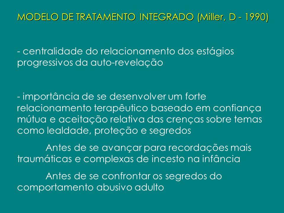 MODELO DE TRATAMENTO INTEGRADO (Miller, D - 1990) - centralidade do relacionamento dos estágios progressivos da auto-revelação - importância de se des