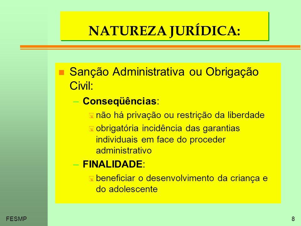 FESMP8 NATUREZA JURÍDICA: n Sanção Administrativa ou Obrigação Civil: –Conseqüências: < não há privação ou restrição da liberdade < obrigatória incidê