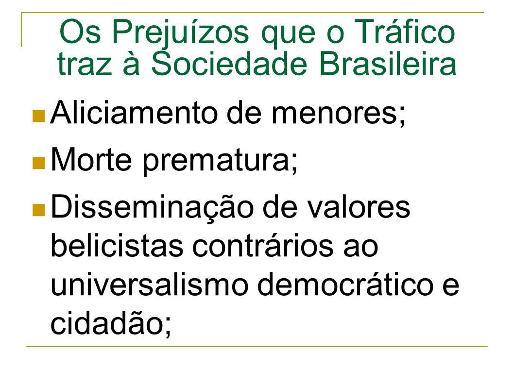 Os Prejuízos que o Tráfico traz à Sociedade Brasileira Aliciamento de menores; Morte prematura; Disseminação de valores belicistas contrários ao universalismo democrático e cidadão;