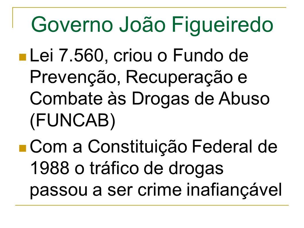 Governo João Figueiredo Lei 7.560, criou o Fundo de Prevenção, Recuperação e Combate às Drogas de Abuso (FUNCAB) Com a Constituição Federal de 1988 o tráfico de drogas passou a ser crime inafiançável