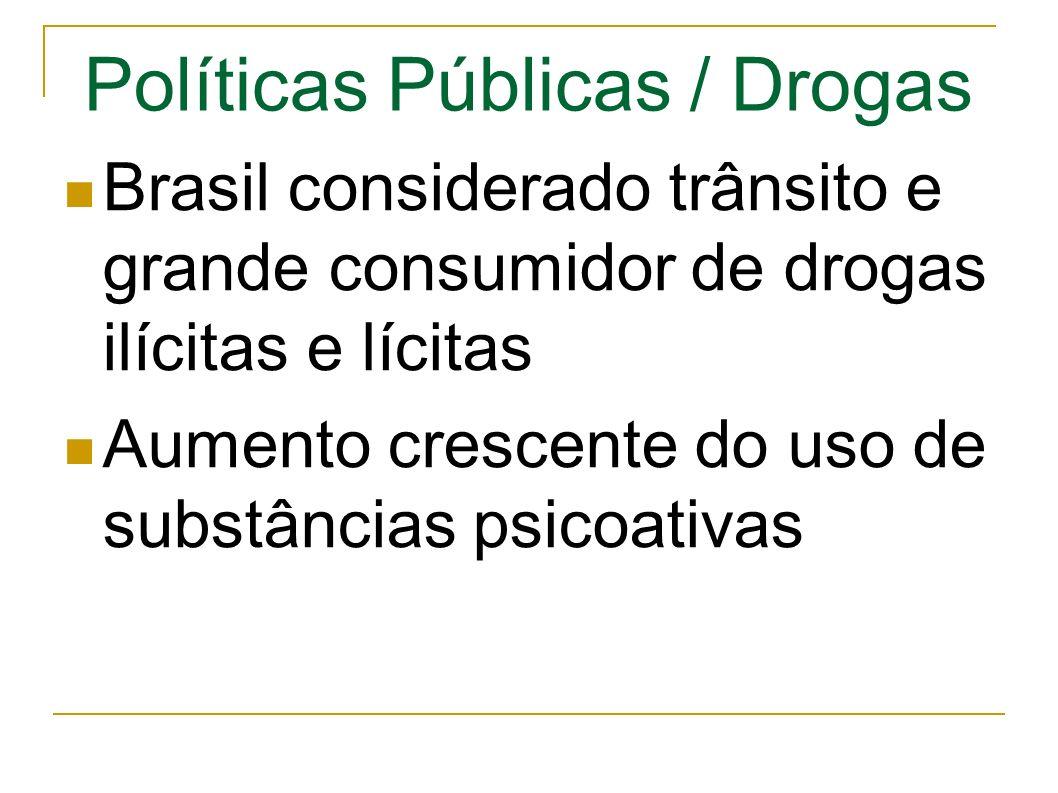 Políticas Públicas / Drogas Brasil considerado trânsito e grande consumidor de drogas ilícitas e lícitas Aumento crescente do uso de substâncias psicoativas