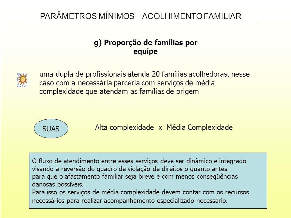 PARÂMETROS MÍNIMOS – ACOLHIMENTO FAMILIAR g) Proporção de famílias por equipe uma dupla de profissionais atenda 20 famílias acolhedoras, nesse caso co
