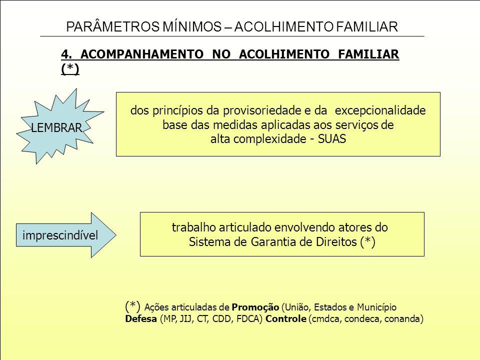 PARÂMETROS MÍNIMOS – ACOLHIMENTO FAMILIAR 4. ACOMPANHAMENTO NO ACOLHIMENTO FAMILIAR (*) LEMBRAR dos princípios da provisoriedade e da excepcionalidade