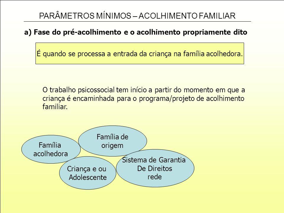 PARÂMETROS MÍNIMOS – ACOLHIMENTO FAMILIAR a) Fase do pré-acolhimento e o acolhimento propriamente dito É quando se processa a entrada da criança na fa