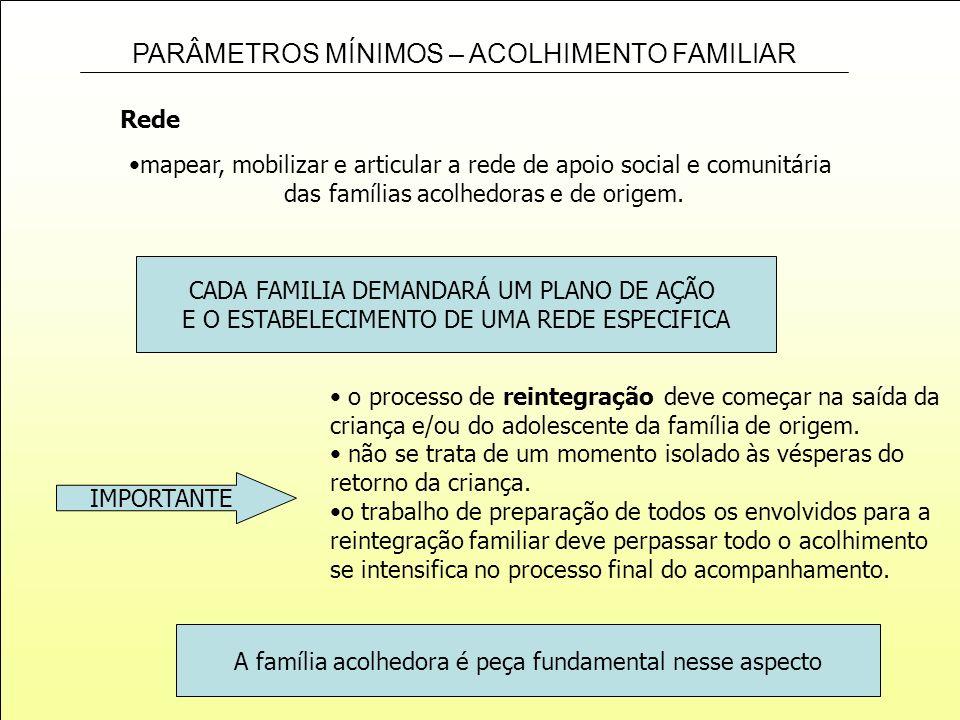PARÂMETROS MÍNIMOS – ACOLHIMENTO FAMILIAR mapear, mobilizar e articular a rede de apoio social e comunitária das famílias acolhedoras e de origem. Red