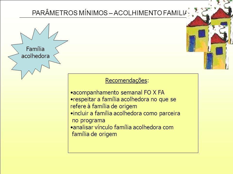 PARÂMETROS MÍNIMOS – ACOLHIMENTO FAMILIAR Família acolhedora acompanhamento semanal FO X FA respeitar a família acolhedora no que se refere à família