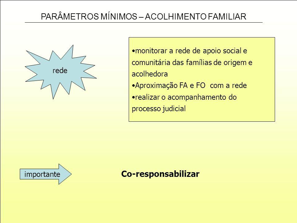 PARÂMETROS MÍNIMOS – ACOLHIMENTO FAMILIAR rede monitorar a rede de apoio social e comunitária das famílias de origem e acolhedora Aproximação FA e FO