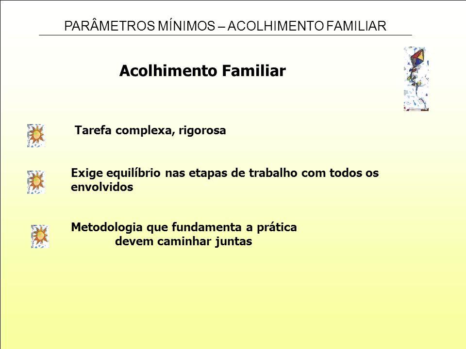 PARÂMETROS MÍNIMOS – ACOLHIMENTO FAMILIAR Acolhimento Familiar Tarefa complexa, rigorosa Exige equilíbrio nas etapas de trabalho com todos os envolvid