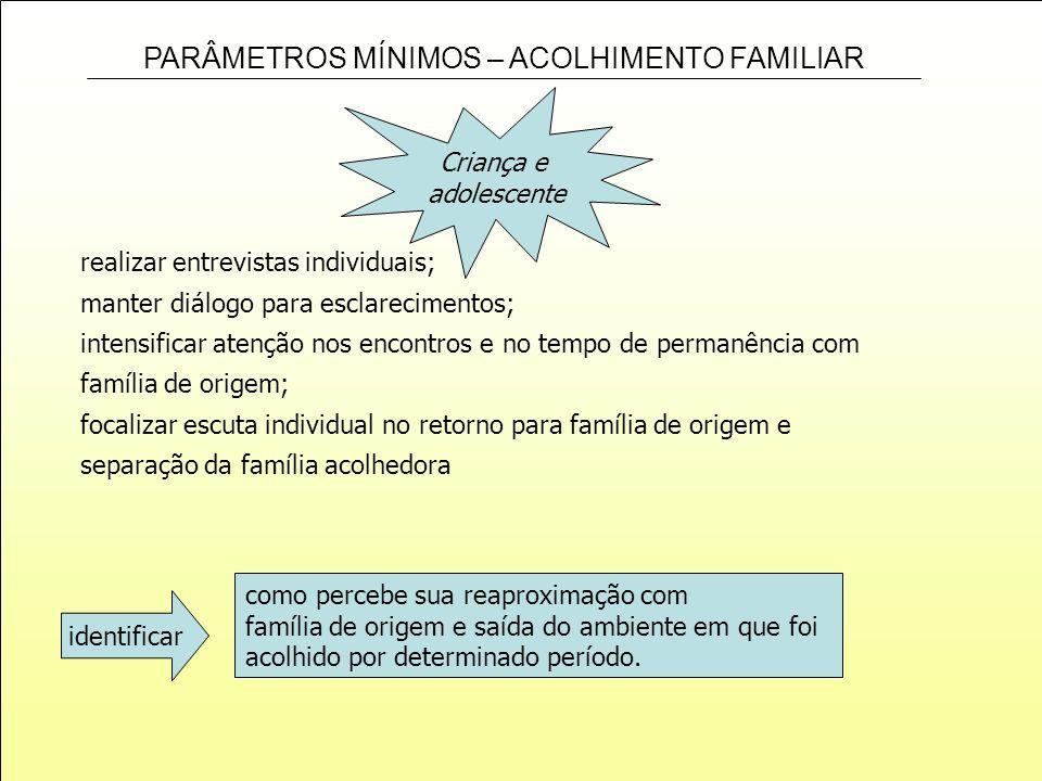PARÂMETROS MÍNIMOS – ACOLHIMENTO FAMILIAR Criança e adolescente realizar entrevistas individuais; manter diálogo para esclarecimentos; intensificar at