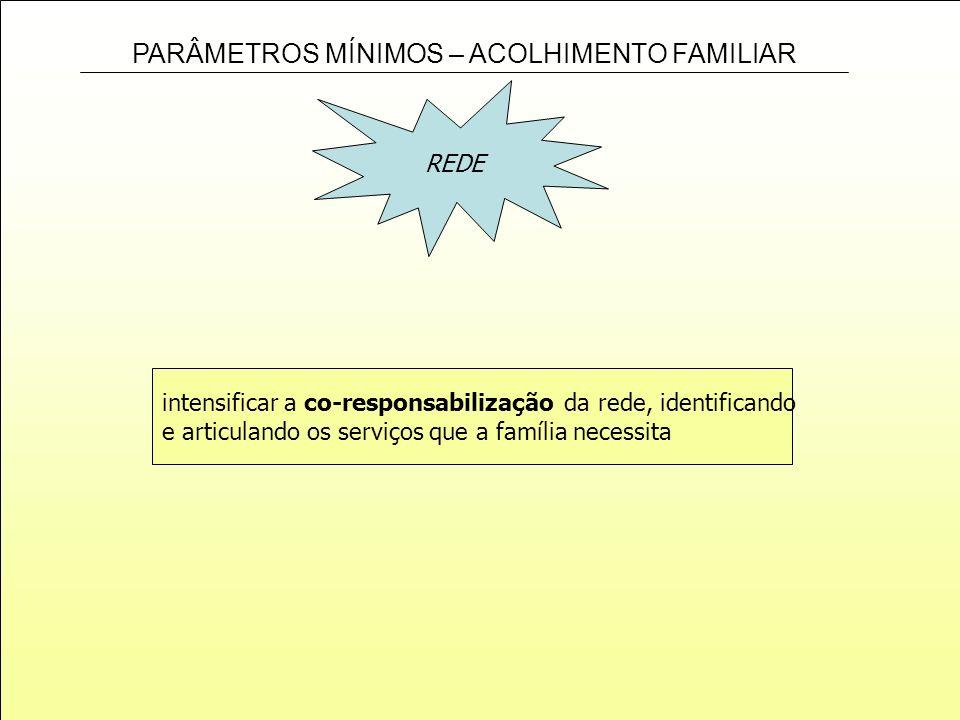 PARÂMETROS MÍNIMOS – ACOLHIMENTO FAMILIAR REDE intensificar a co-responsabilização da rede, identificando e articulando os serviços que a família nece