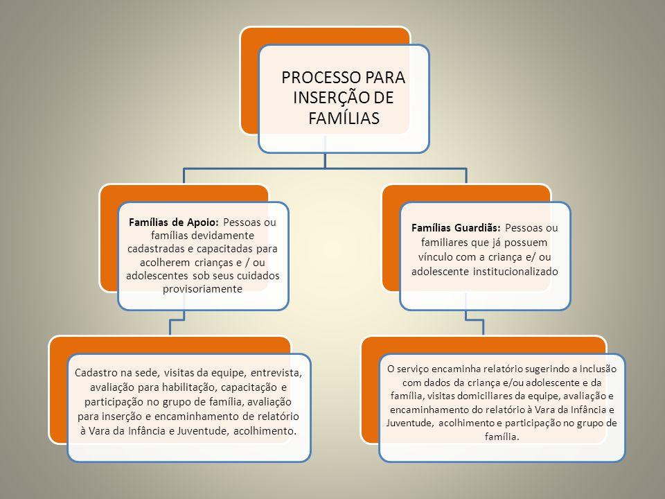 BLOQUEIO E DESLIGAMENTO O bloqueio do pagamento ocorrerá quando a avaliação técnica apontar o descumprimento dos compromissos assumidos mediante assinatura do Termo de Adesão e Compromisso do Programa Guarda Subsidiada.