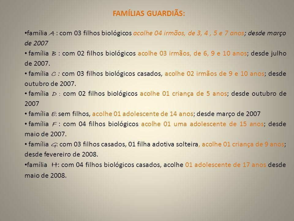 FAMÍLIAS GUARDIÃS: família A : com 03 filhos biológicos acolhe 04 irmãos, de 3, 4, 5 e 7 anos; desde março de 2007 família B : com 02 filhos biológico