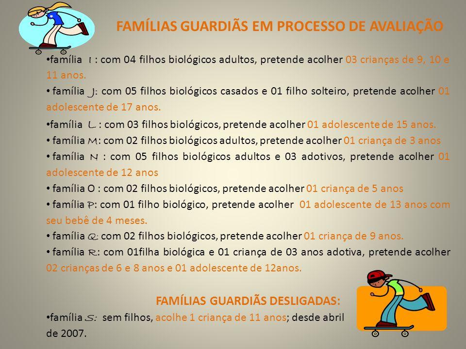 FAMÍLIAS GUARDIÃS EM PROCESSO DE AVALIAÇÃO família I : com 04 filhos biológicos adultos, pretende acolher 03 crianças de 9, 10 e 11 anos. família J: c