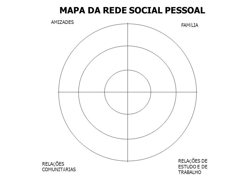 MAPA DA REDE SOCIAL PESSOAL AMIZADES FAM Í LIA RELA Ç ÕES COMUNIT Á RIAS RELA Ç ÕES DE ESTUDO E DE TRABALHO