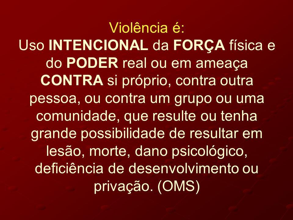 A Organização Mundial da Saúde classifica a violência nas seguintes categorias: - violência contra si mesmo (Intrapessoal); - violência interpessoal; - violência coletiva; - violência institucional.