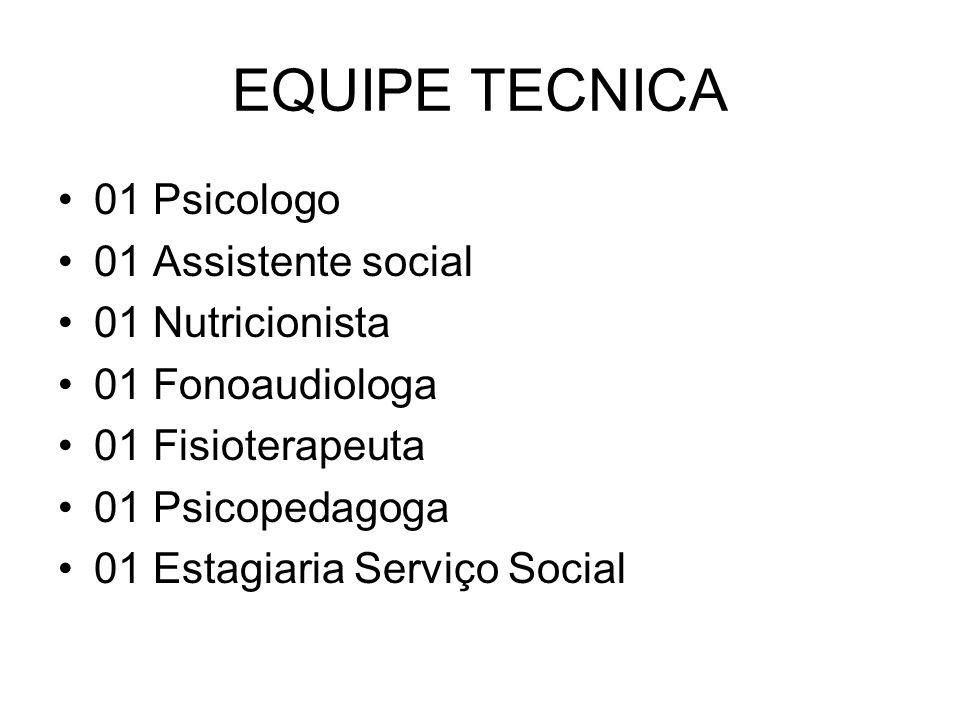 EQUIPE TECNICA 01 Psicologo 01 Assistente social 01 Nutricionista 01 Fonoaudiologa 01 Fisioterapeuta 01 Psicopedagoga 01 Estagiaria Serviço Social