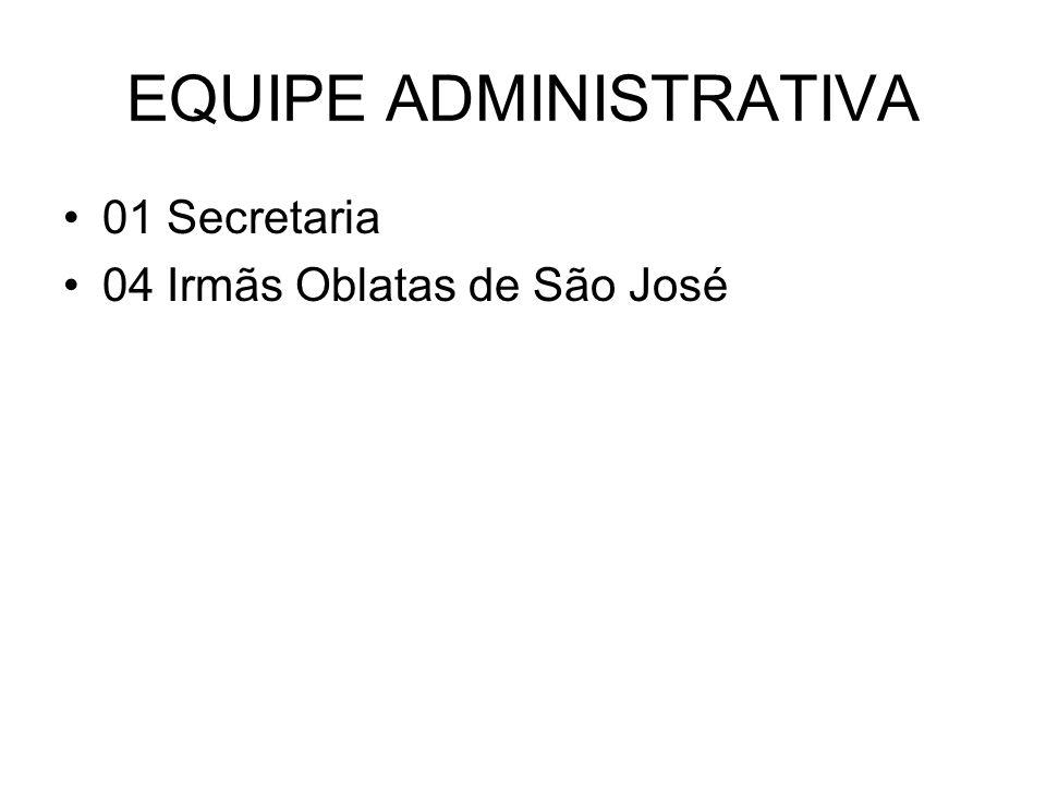 EQUIPE ADMINISTRATIVA 01 Secretaria 04 Irmãs Oblatas de São José