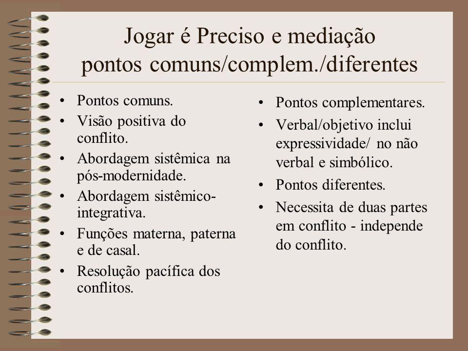 Jogar é Preciso e mediação pontos comuns/complem./diferentes Pontos comuns. Visão positiva do conflito. Abordagem sistêmica na pós-modernidade. Aborda