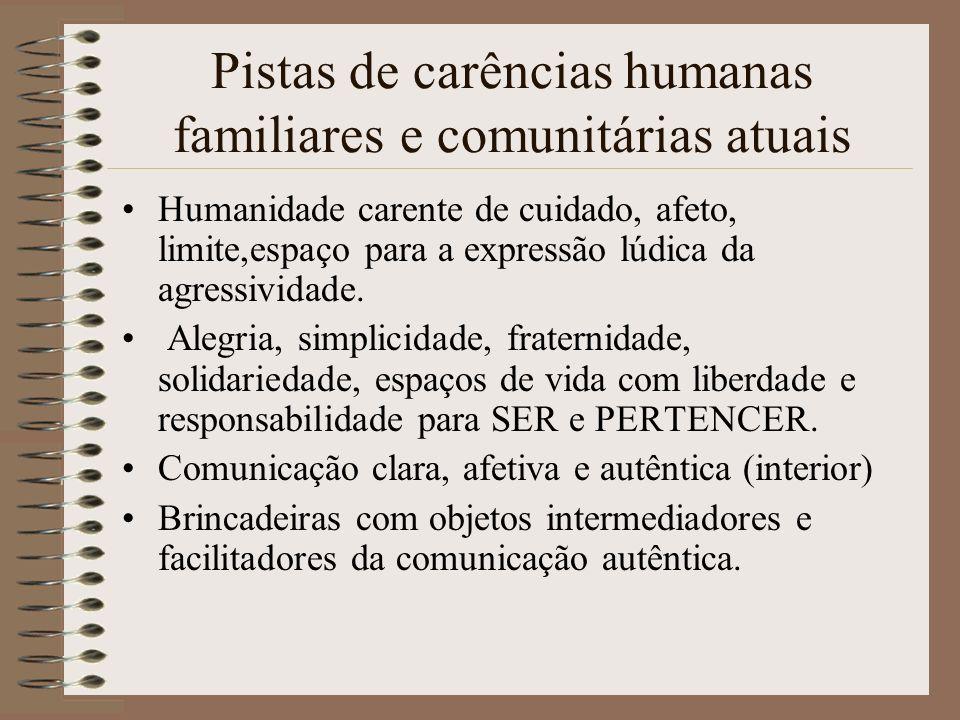 Pistas de carências humanas familiares e comunitárias atuais Humanidade carente de cuidado, afeto, limite,espaço para a expressão lúdica da agressivid