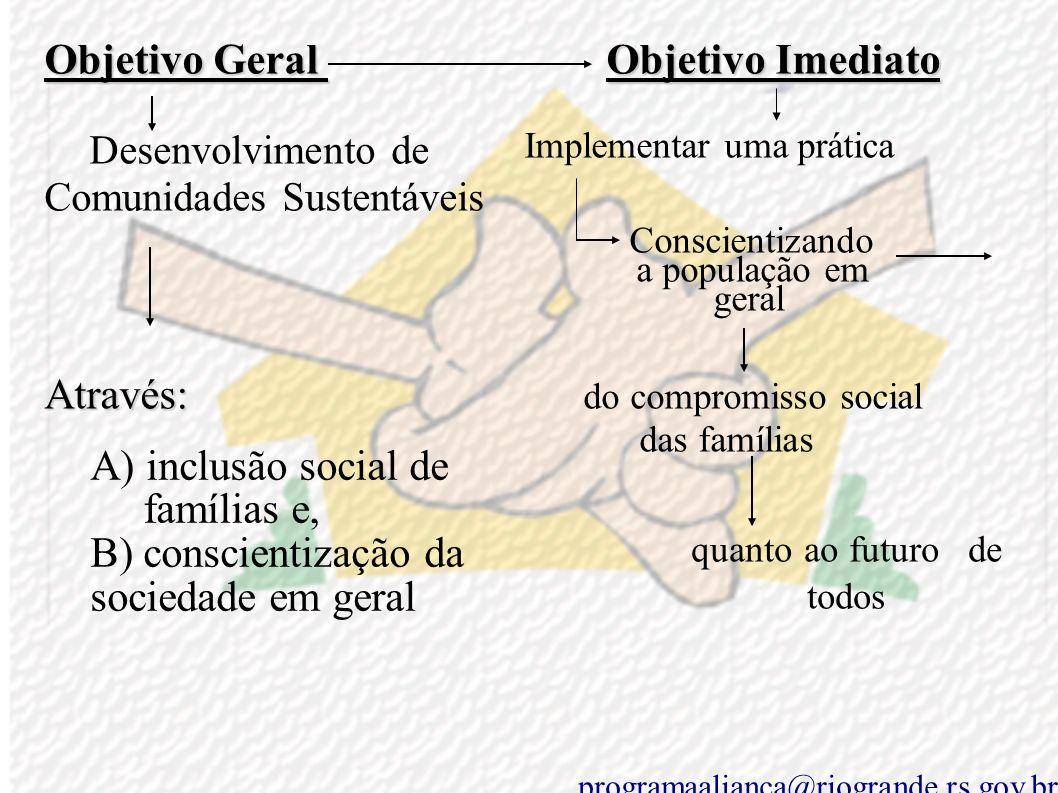 OBJETIVO IMEDIATO Implementar uma prática, conscientizando a população em geral do compromisso social das famílias quanto ao futuro de todos, com um c
