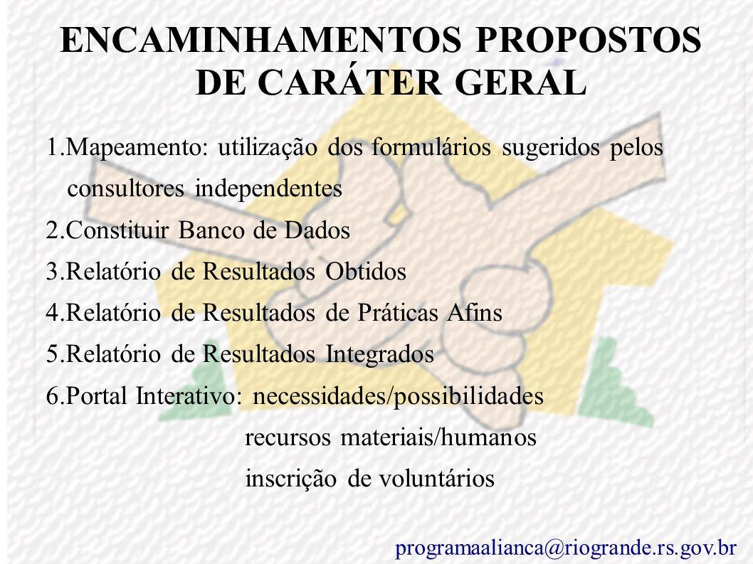 ESTRATÉGIAS GERAIS Direcionamento das ações das diversas Secretarias Municipais, priorizando o atendimento da comunidade alvo Encaminhamentos para rec