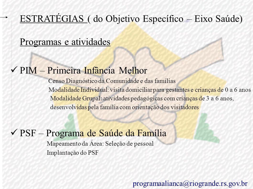 Estratégias ( do Objetivo Específico - Eixo Saúde) Diretrizes nacionais/internacionais 1. Capítulo II do Título VIII da Constituição Federal Brasileir