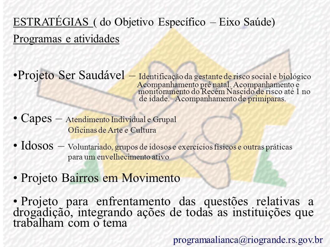 ESTRATÉGIAS ( do Objetivo Específico – Eixo Saúde) Programas e atividades Agentes Comunitários Cadastramento Ações Educativas Grupos de Diabetes, Hipe
