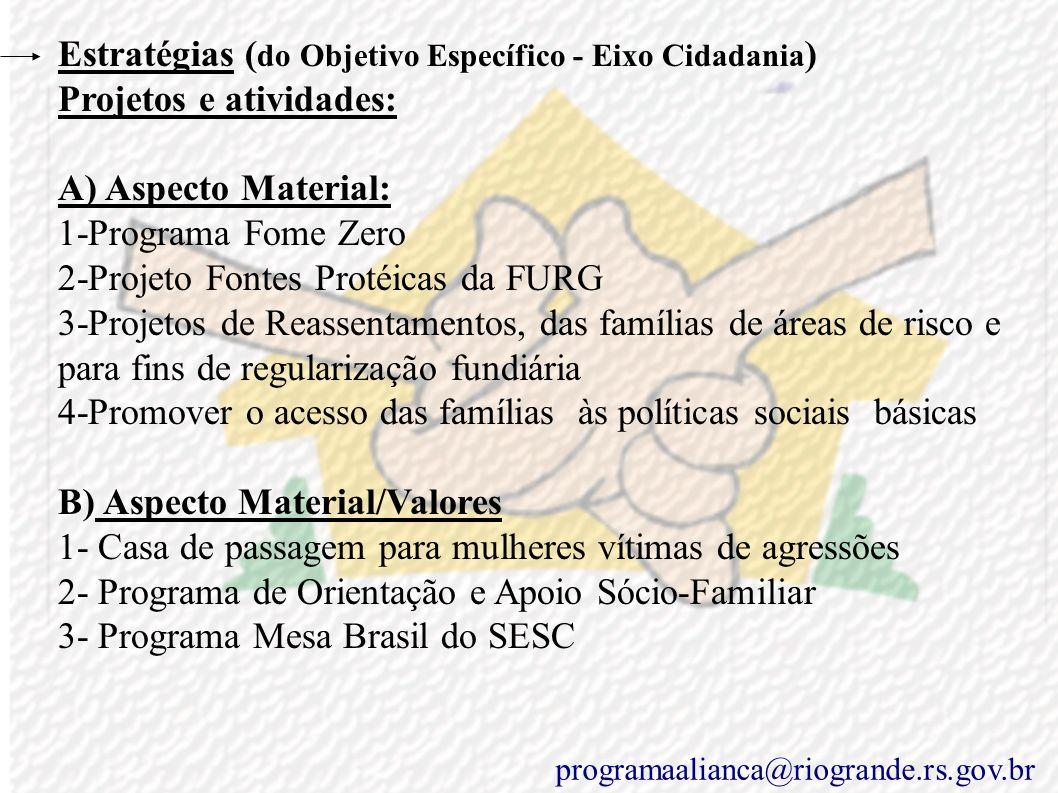 ESTRATÉGIAS (do Objetivo Específico - Eixo Cidadania) Diretrizes nacionais/internacionais B) Aspecto Material/Valores: Declaração Universal dos Direit