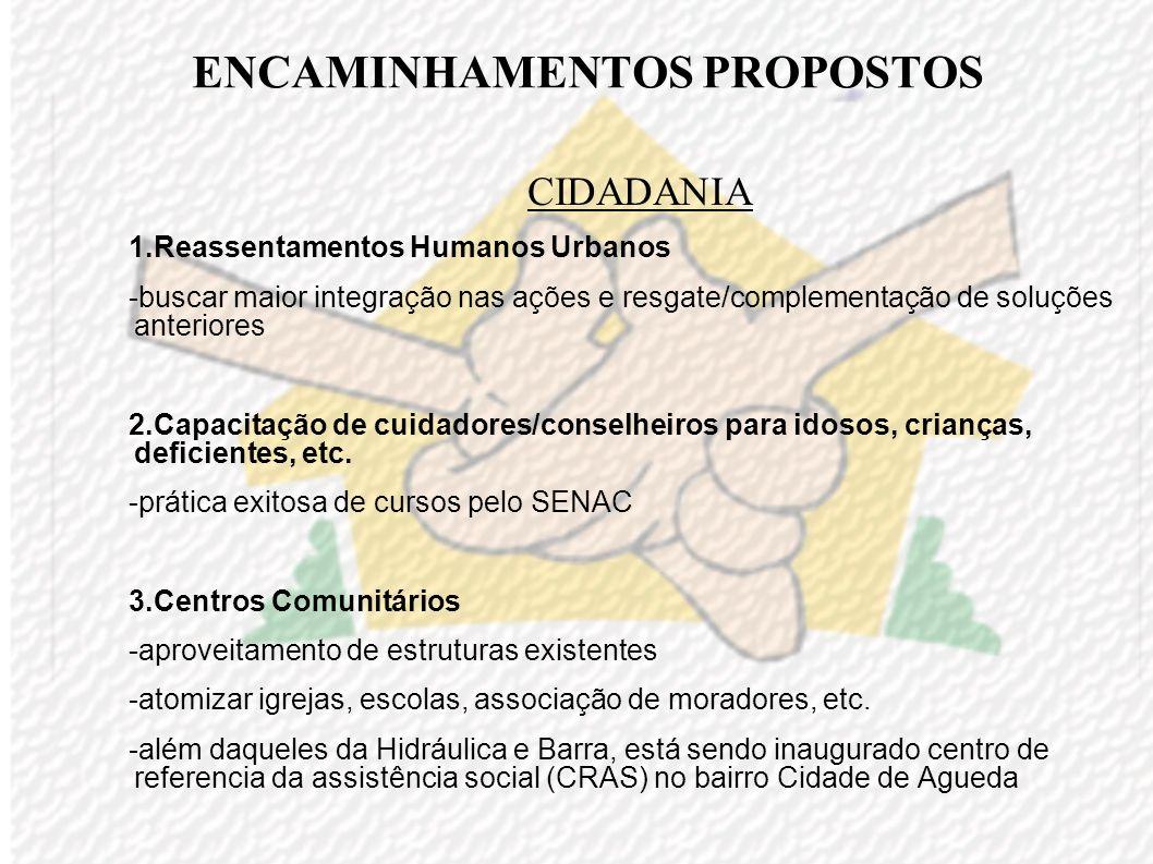 programaalianca@riogrande.rs.gov.br Estratégias ( do Objetivo Específico - Eixo Cidadania ) Projetos e atividades: 10- Apoiar iniciativas de economia