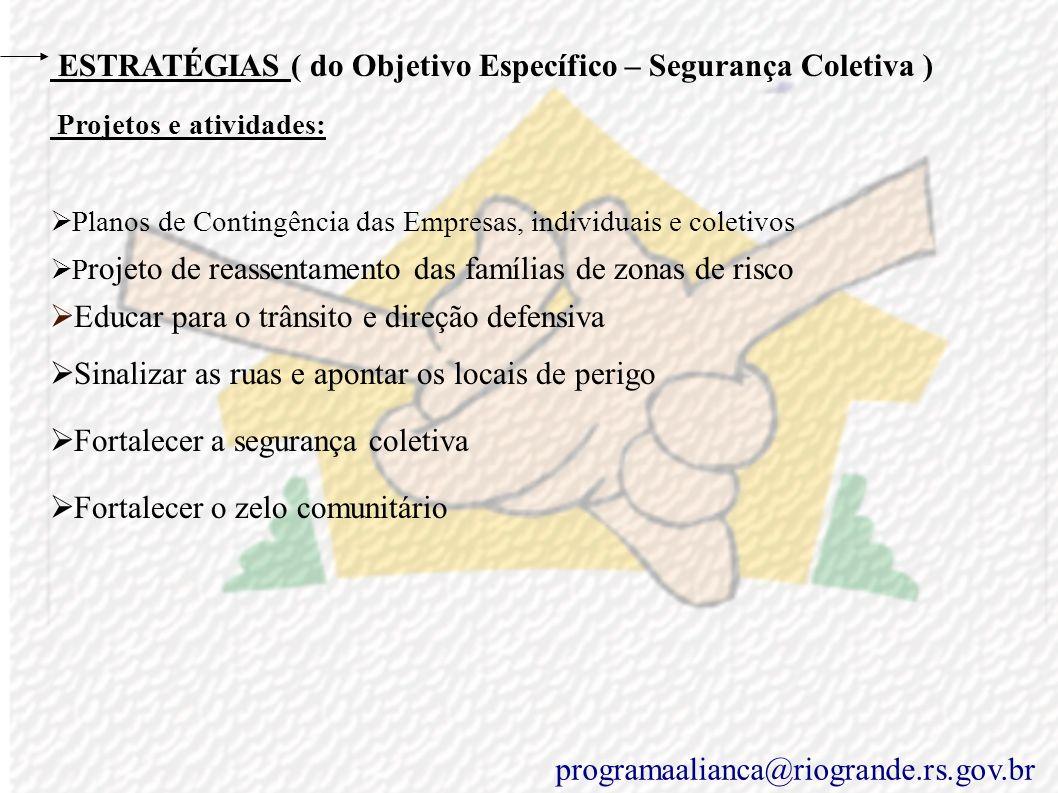 ESTRATÉGIAS ( do Objetivo Específico – Segurança Coletiva ) Diretrizes Nacionais/Internacionais Art 21, XVIII, e art. 22, XXVIII, CF Decreto 5.376/05