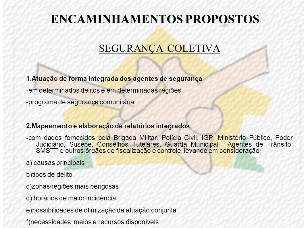 ESTRATÉGIAS ( do Objetivo Específico – Segurança Coletiva ) Projetos e atividades: Planos de Contingência das Empresas, individuais e coletivos P roje