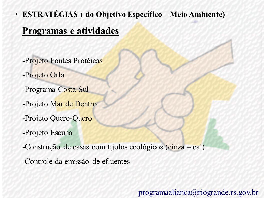 ESTRATÉGIAS ( do Objetivo Específico – Meio Ambiente) Diretrizes Nacionais/Internacionais Capítulo VI do Título VIII da Constituição Federal do Brasil