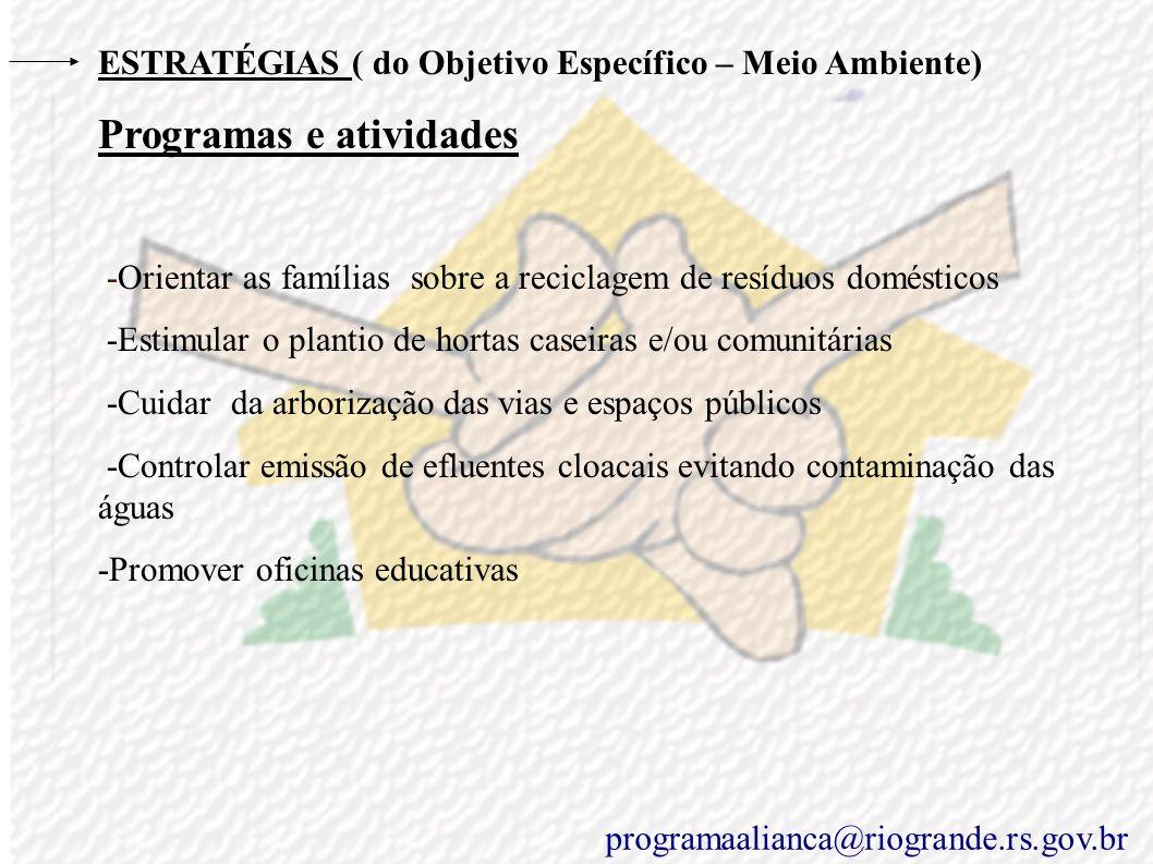 ESTRATÉGIAS ( do Objetivo Específico – Meio Ambiente) Programas e atividades -Projeto Fontes Protéicas -Projeto Orla -Programa Costa Sul -Projeto Mar