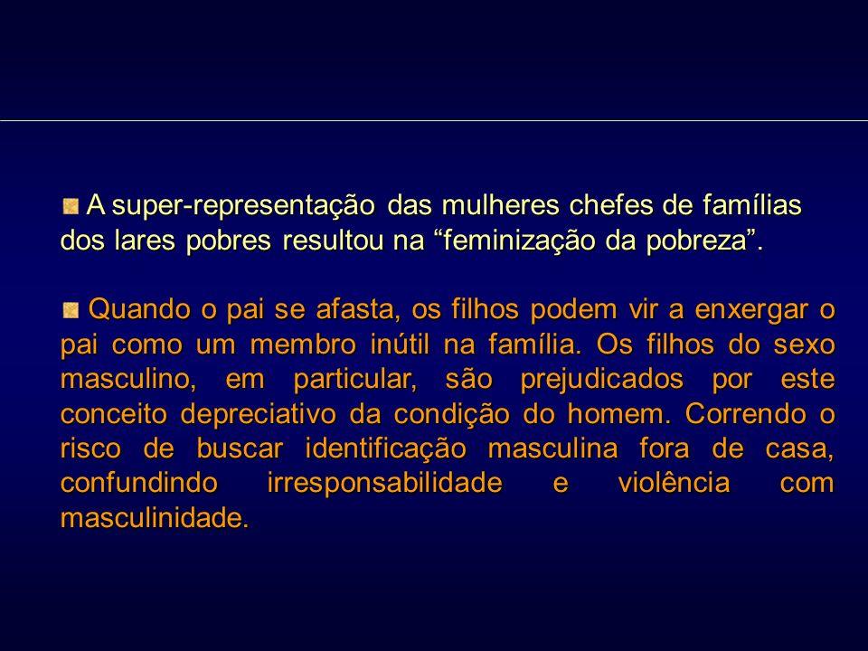 Novas configurações familiares. Enfraquecimento da família como rede de proteção. Aumento das famílias mono parentais. Mudanças na Família