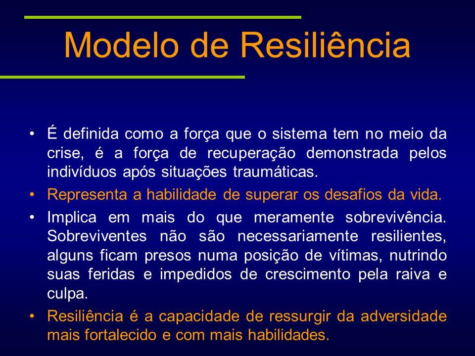 V S Modelo de vulnerabilidade e sobrevivência: