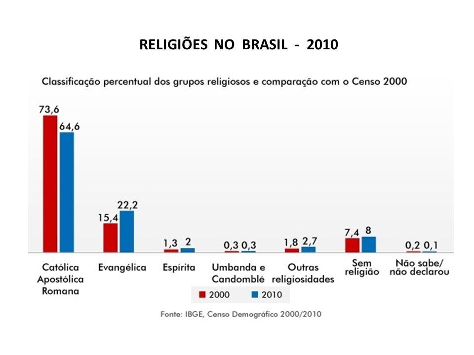 Dos mais de 15 milhões de africanos traficados para as Américas 40% veio para o Brasil...