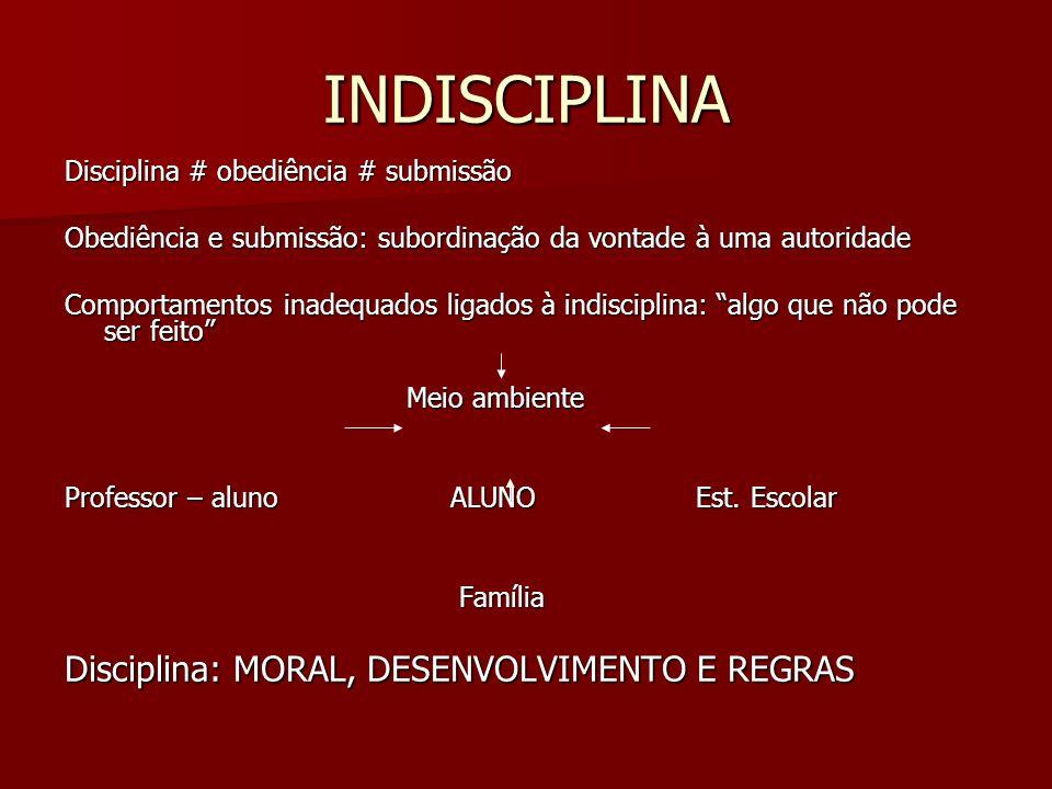 INDISCIPLINA Disciplina # obediência # submissão Obediência e submissão: subordinação da vontade à uma autoridade Comportamentos inadequados ligados à