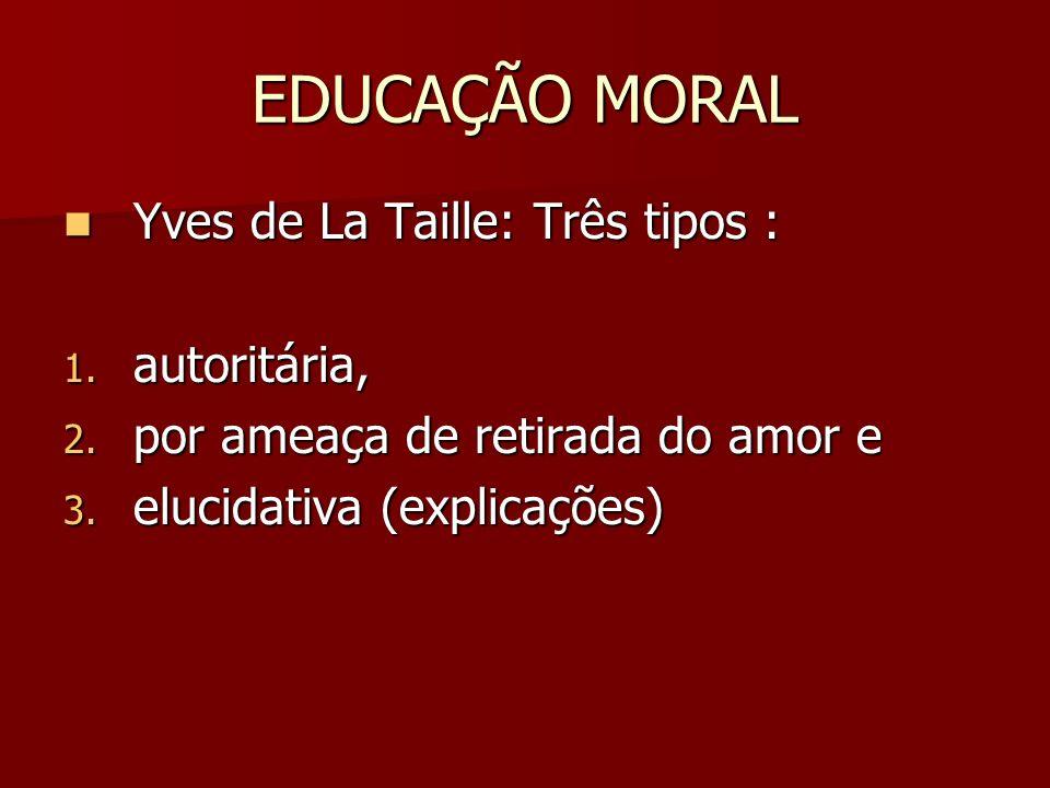 EDUCAÇÃO MORAL Yves de La Taille: Três tipos : Yves de La Taille: Três tipos : 1. autoritária, 2. por ameaça de retirada do amor e 3. elucidativa (exp