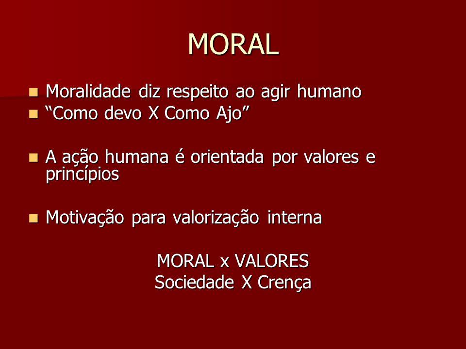 MORAL Moralidade diz respeito ao agir humano Moralidade diz respeito ao agir humano Como devo X Como Ajo Como devo X Como Ajo A ação humana é orientad