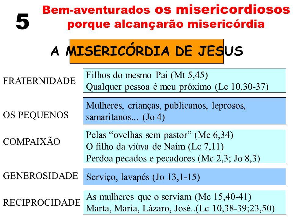 5 Bem-aventurados os misericordiosos porque alcançarão misericórdia A MISERICÓRDIA DE JESUS FRATERNIDADE OS PEQUENOS COMPAIXÃO GENEROSIDADE RECIPROCID