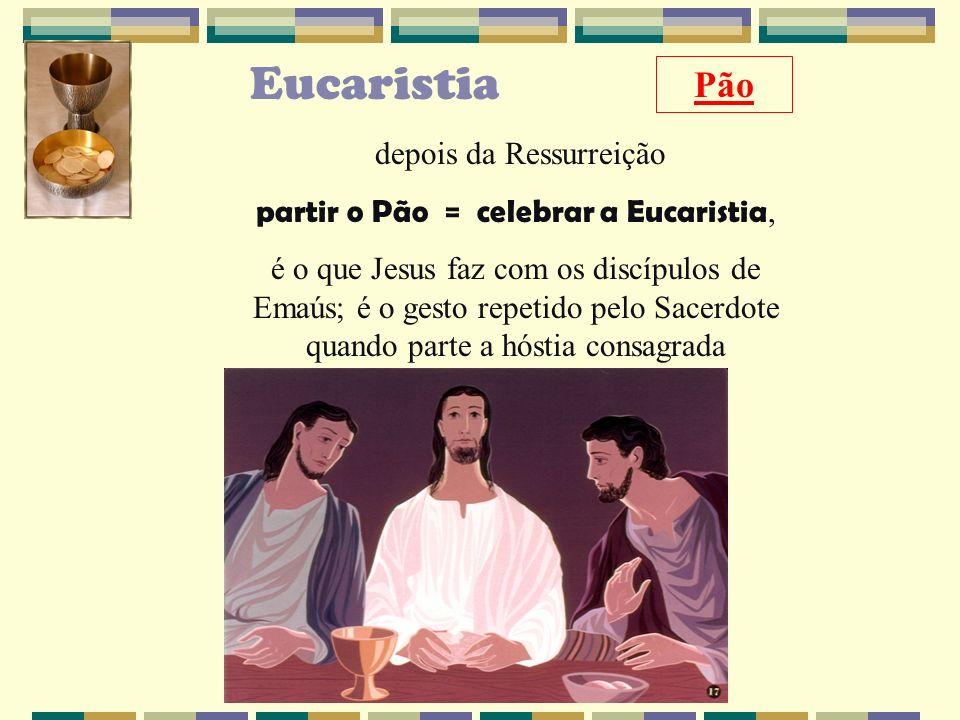EUCARISTIA Mistério da Fé Duas coisas nos garantem que Jesus está presente no Pão e no Vinho Consagrados : própria Palavra de Jesus ( Jo 6, 53-58 ) a nossa Fé ( só pela fé se pode entender a Eucaristia Eis o Mistério da nossa Fé