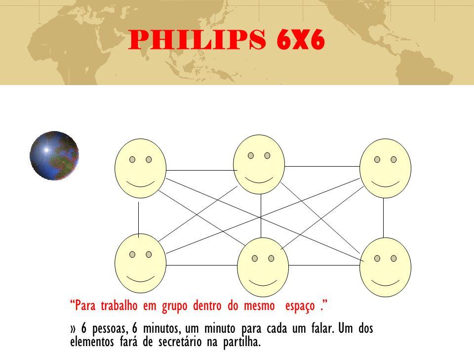 PHILIPS 6X6 Para trabalho em grupo dentro do mesmo espaço. » 6 pessoas, 6 minutos, um minuto para cada um falar. Um dos elementos fará de secretário n