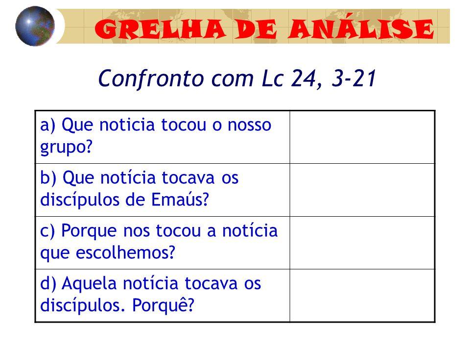 Confronto com Lc 24, 3-21 a) Que noticia tocou o nosso grupo? b) Que notícia tocava os discípulos de Emaús? c) Porque nos tocou a notícia que escolhem