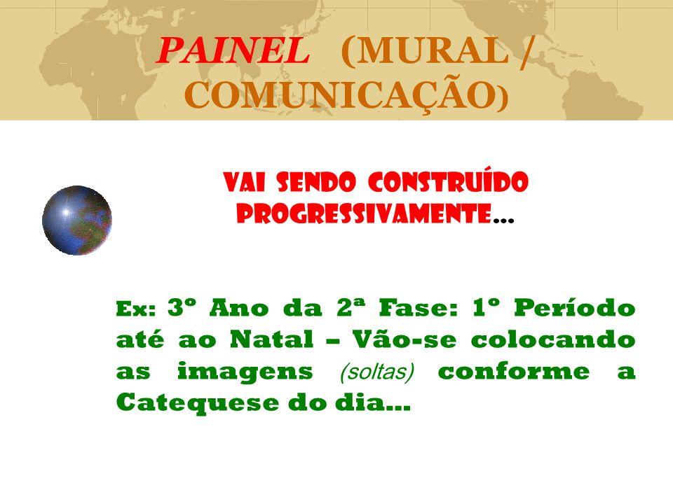 PAINEL (MURAL / COMUNICAÇÃO ) Vai sendo construído progressivamente… Ex: 3º Ano da 2ª Fase: 1º Período até ao Natal – Vão-se colocando as imagens (sol
