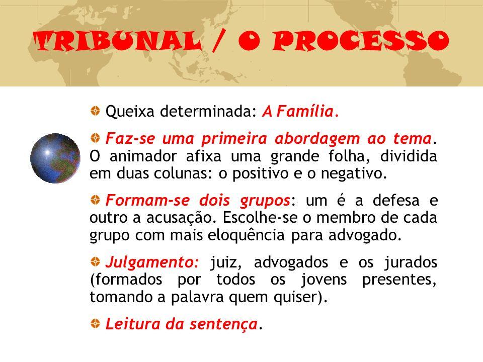TRIBUNAL / O PROCESSO Queixa determinada: A Família. Faz-se uma primeira abordagem ao tema. O animador afixa uma grande folha, dividida em duas coluna