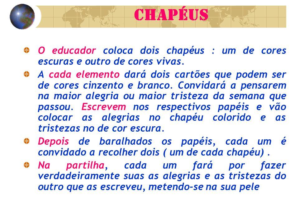 CHAPÉUS O educador coloca dois chapéus : um de cores escuras e outro de cores vivas. A cada elemento dará dois cartões que podem ser de cores cinzento