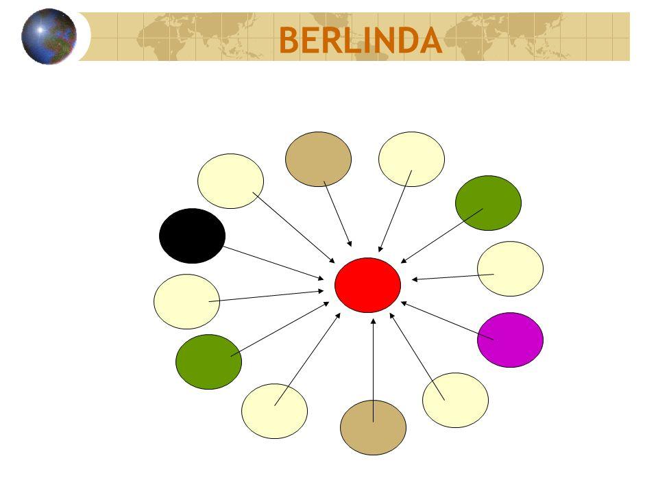 BERLINDA