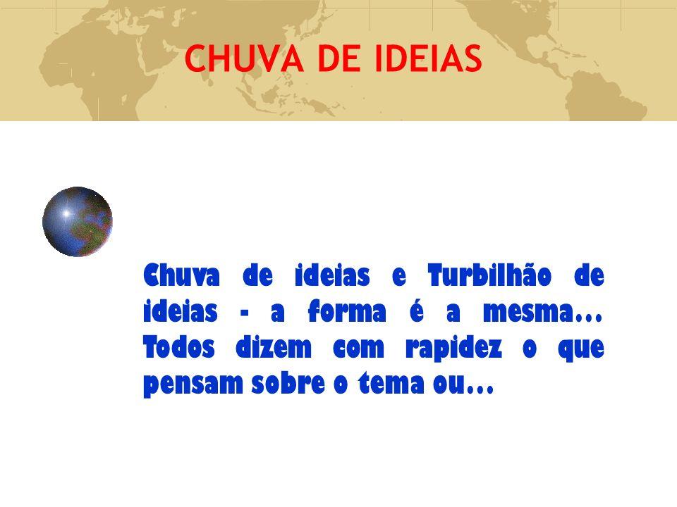 CHUVA DE IDEIAS Chuva de ideias e Turbilhão de ideias - a forma é a mesma… Todos dizem com rapidez o que pensam sobre o tema ou…