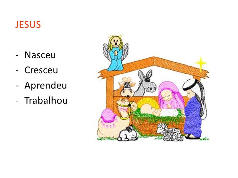 JESUS -Nasceu -Cresceu -Aprendeu -Trabalhou