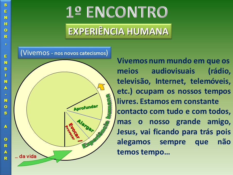 EXPERIÊNCIA HUMANA Evocar / Provocar Alargar Aprofundar … da vida Vivemos num mundo em que os meios audiovisuais (rádio, televisão, Internet, telemóve